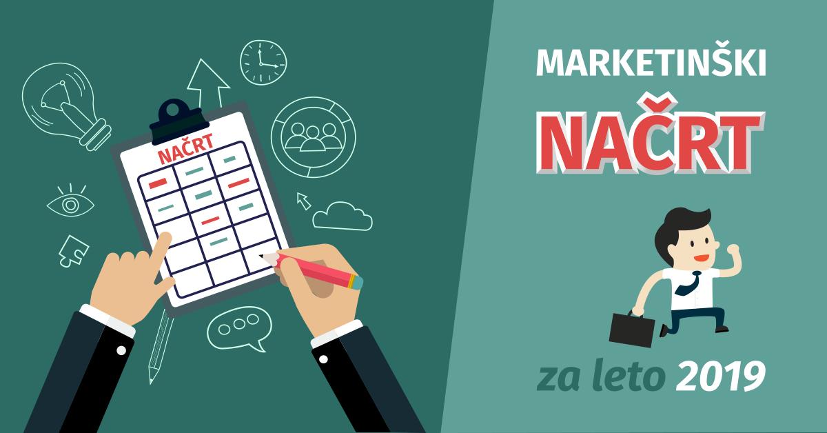 Kateri je najboljši marketinški načrt za vas?