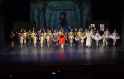 Baletna predstava Rdeča kapica