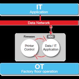 HITACHI v prihodnost: industrija 4.0