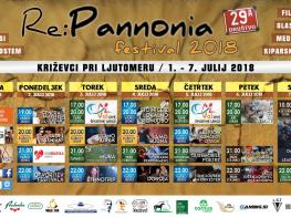 Re:Pannonia 2018