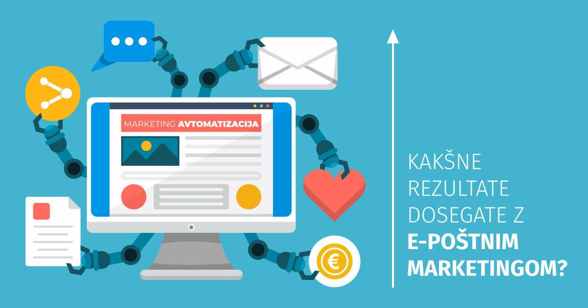 Izkoristite e-mail marketing za boljšo prodajo