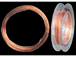 Bakrena žica