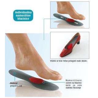 Ruck vložek za čevlje - 38/39 - Zmanjševanje pritiska na nogah