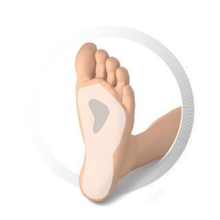 Ruck podpora za sploščeno stopalo - 6 - Zmanjševanje pritiska na nogah