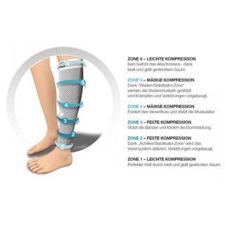Ruck nogavice, kompresijske - 34-37 - Zmanjševanje pritiska na nogah